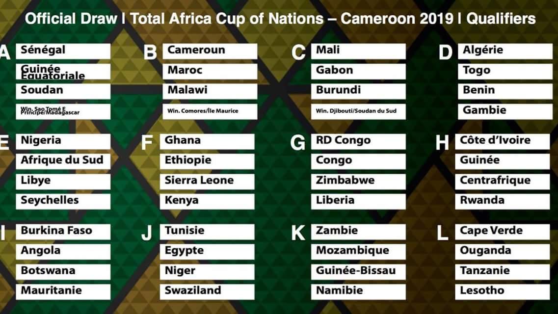 Tirage au sort éliminatoires CAN 2019 : Le Sénégal dans la poule A