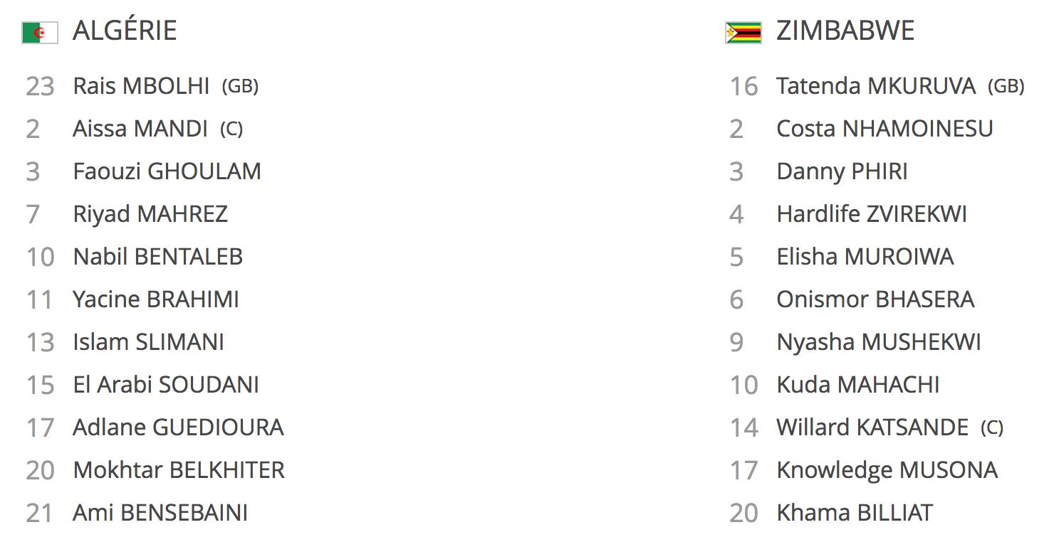 CAN 2017 / Algérie vs Zimbabwe : Composition des deux équipes