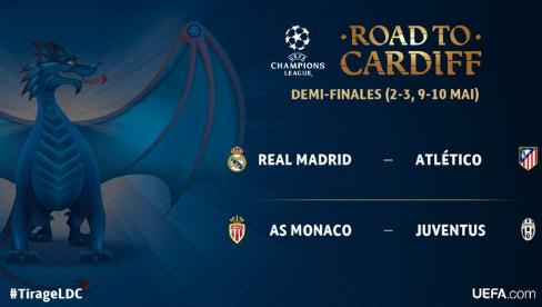 Voici les affiches des demi-finales de la Ligue des Champions.