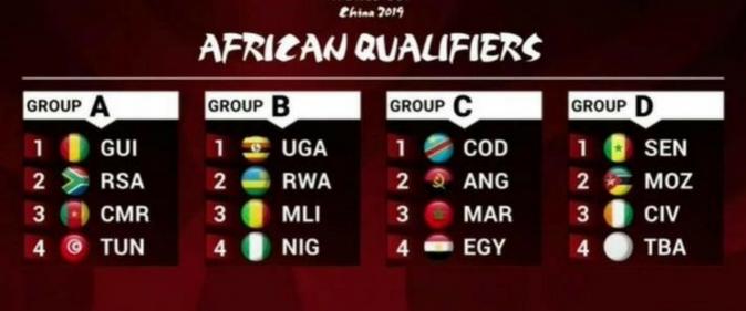 Basket/Qualifications Coupe du monde 2019 : Le tirage au sort de la Zone Afrique