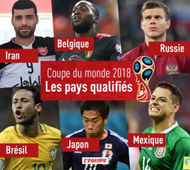 Les pays d j qualifi s pour la coupe du monde 2018 - Coupe du monde 2018 pays organisateur ...