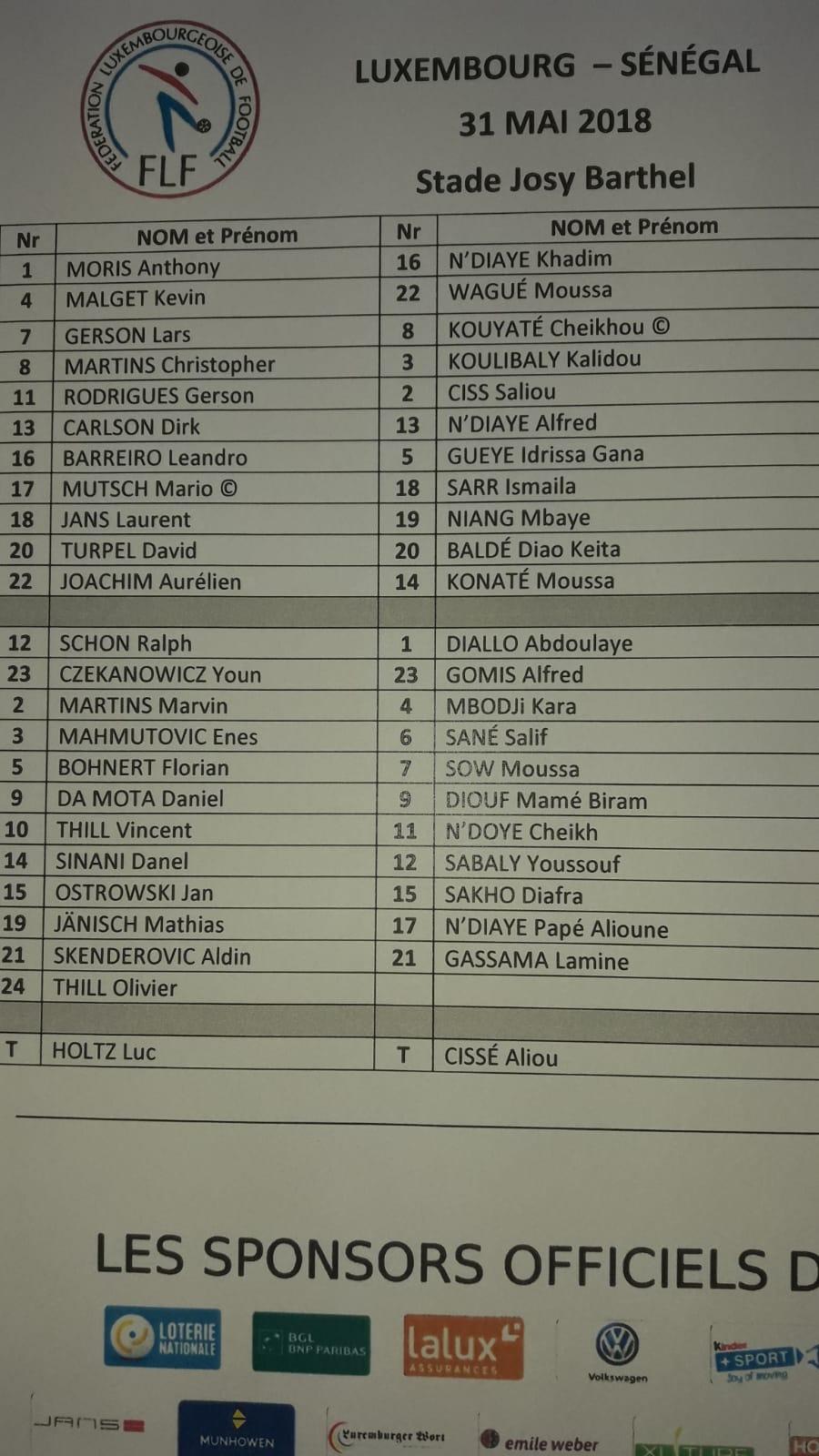 Match amical Luxembourg / Sénégal : La feuille de match