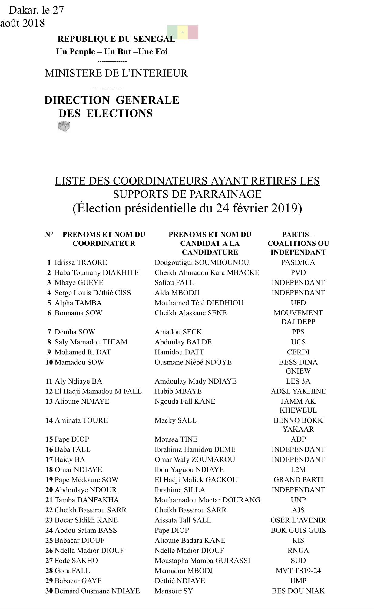 Élection présidentielle du 24 février 2019 : La liste des Coordinateurs ayant retirés les supports de parrainage (DOCUMENT)