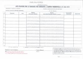 Collecte de parrainage : L'APR Côte d'Ivoire en rang dispersé