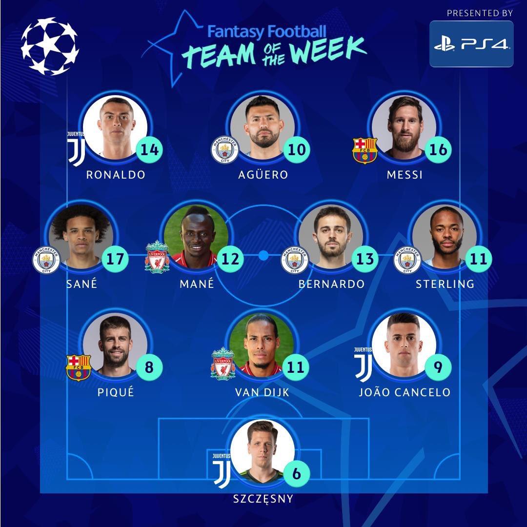 Ligue des champions : Sadio Mané dans l'équipe type de la semaine avec Messi et CR7