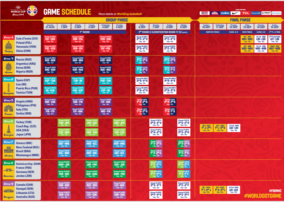 Coupe Du Monde Fiba 2019 Voici Le Programme Complet Des