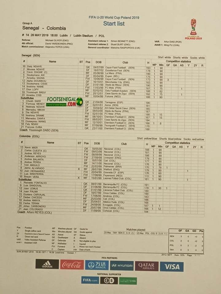 Mondial U20 / Sénégal – Colombie : Youssouf Dabo reconduit la même équipe (Feuille de match)