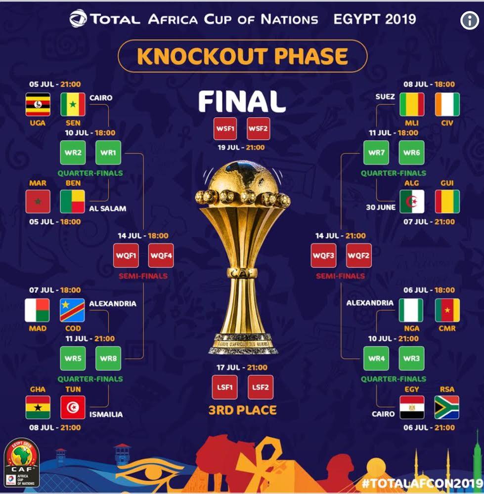 CAN 2019 / Affiches complètes des huitièmes de finale : Les matches chocs, les dates, à l'heure GMT…