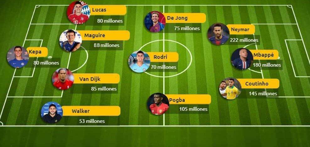 FOOTBALL / Le onze-type des joueurs les plus chers de l'histoire