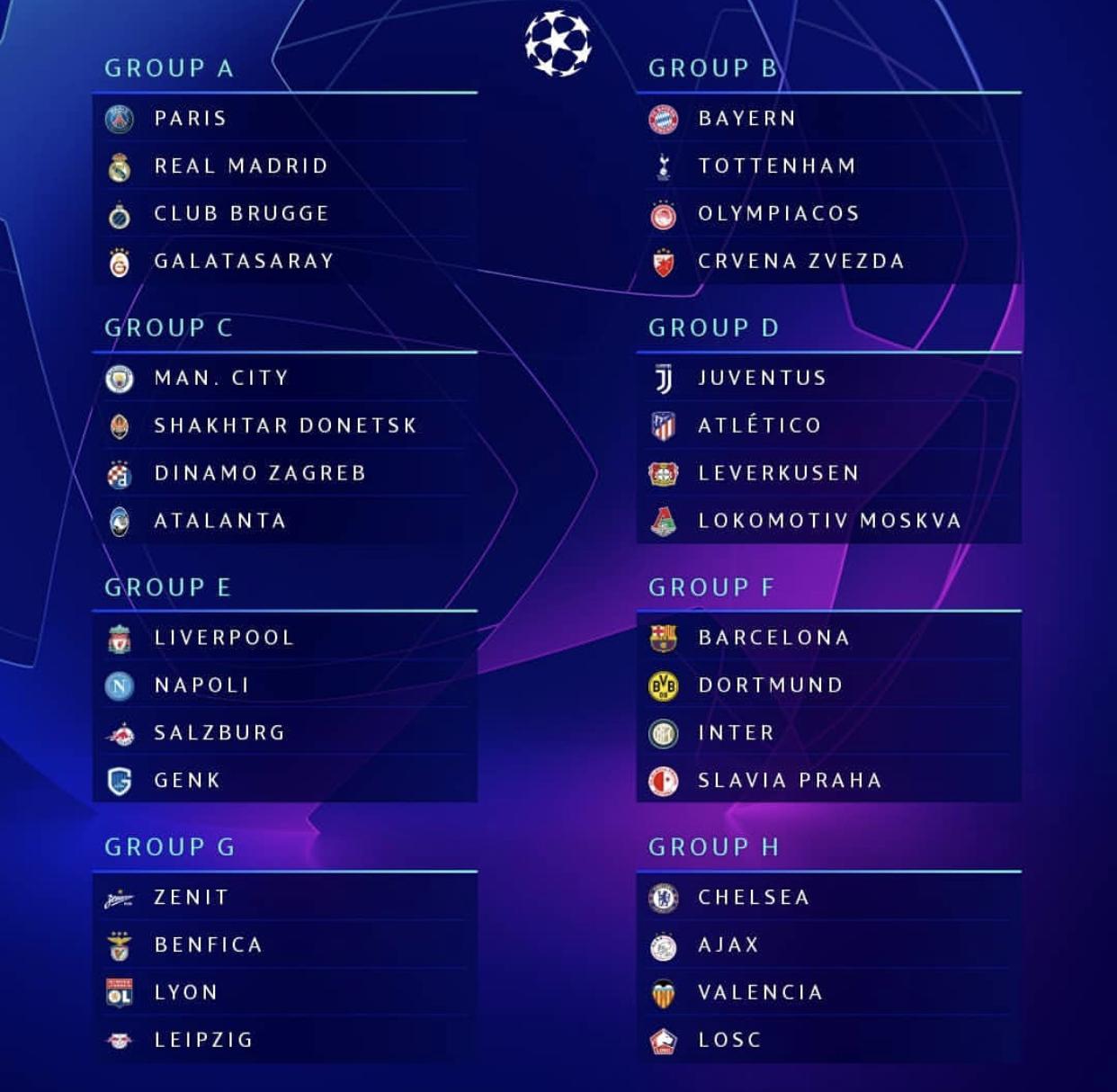 Tirage Ligue des Champions : Choc entre Liverpool de Sadio Mané et Naples de Koulibaly, le PSG défiera le Real Madrid, retrouvailles entre le Barca et L'inter