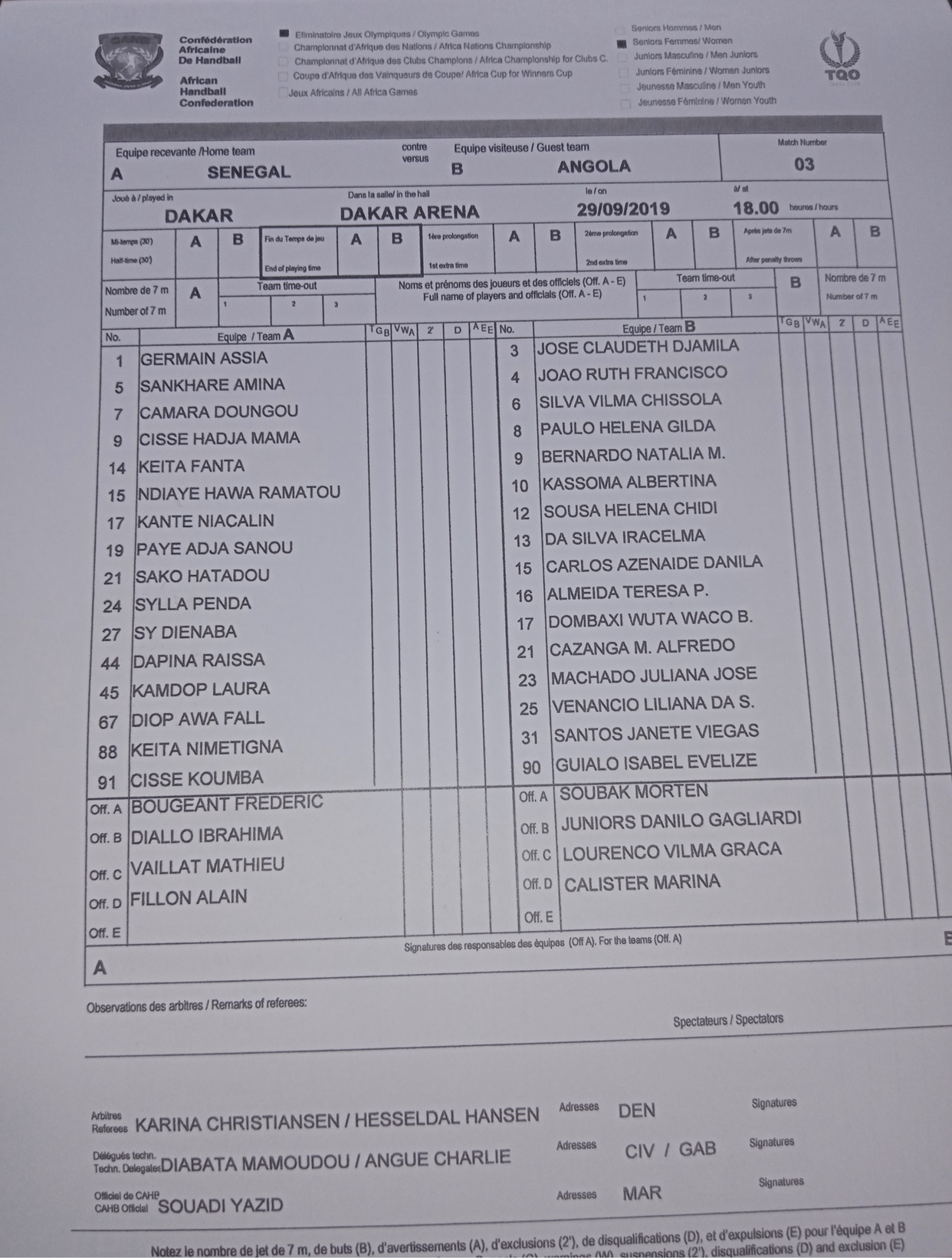 Handball - Finale TQO Dakar2019 : La feuille de match officielle