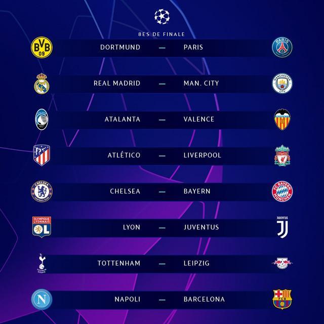 Tirage au sort des 8e de finale de la Ligue des champions : Gros choc entre le Real Madrid et Man City, Liverpool de Mané en danger face à l'Atletico Madrid, le Barca et Messi à l'assaut du Napoli de Koulibaly…