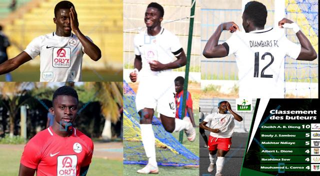 Entretien avec Cheikh Ahmadou Bamba Dieng « Bamba Goal », le serial buteur de la ligue 1...