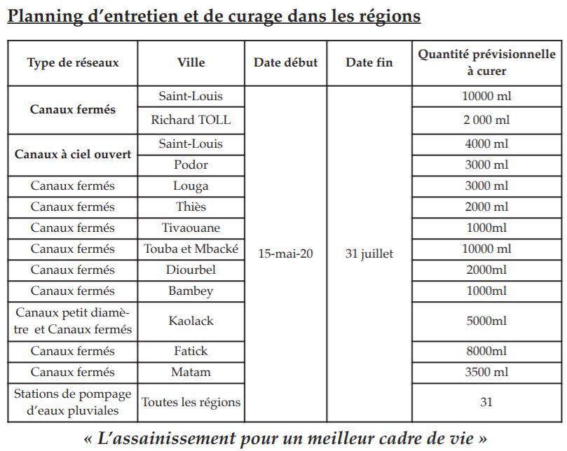 ONAS : démarrage des travaux de curage et d'entretien des réseaux dans le cadre des opérations pré-hivernage 2020 (Communique)