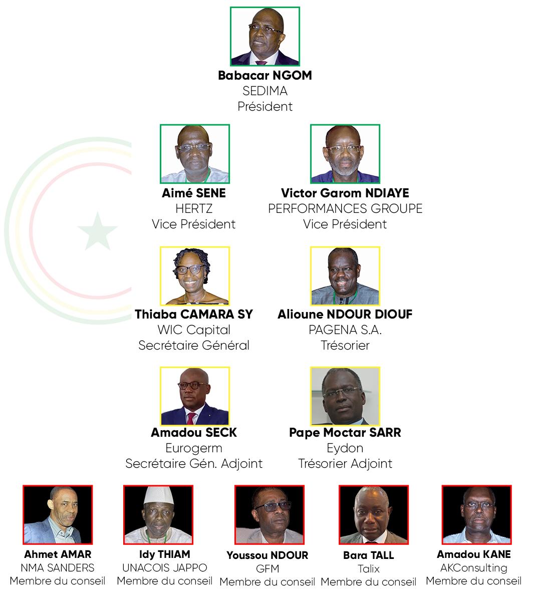 Le Conseil du Cis déchire la fausse motion de soutien à Akilee et invite le Dr Abdourahmane Diouf à rectifier le tir.