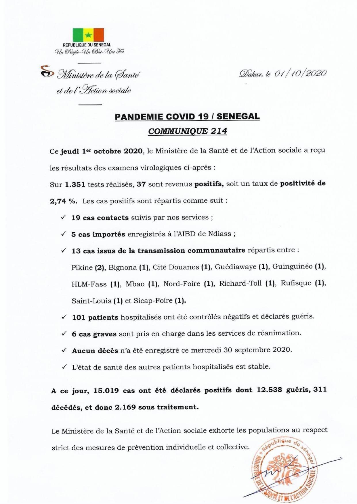SÉNÉGAL : 37 nouveaux cas testés positifs au coronavirus, 101 nouveaux guéris, aucun nouveau décès et 6 cas graves en réanimation.