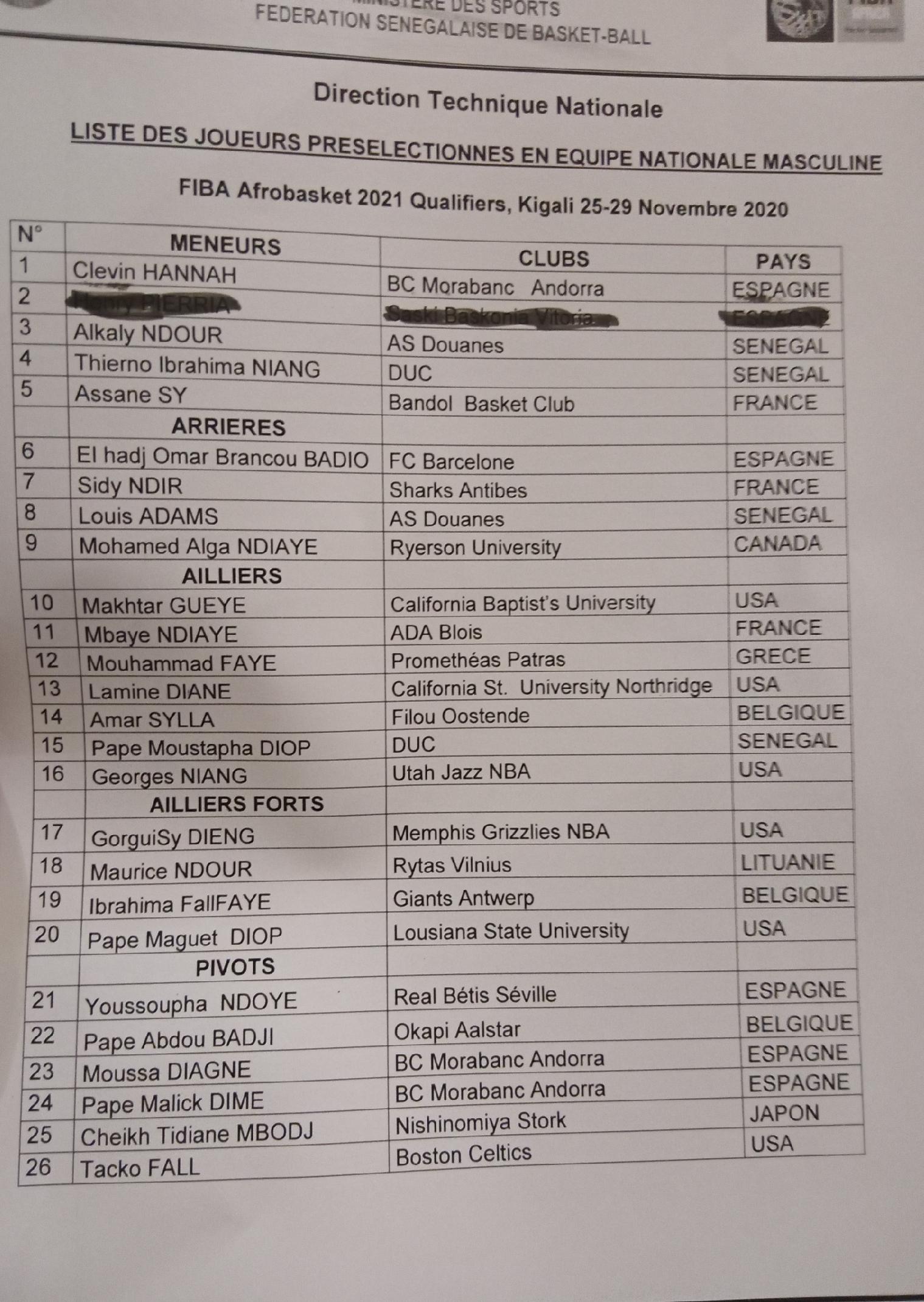 Éliminatoires Afrobasket 2021 / Sélection masculine : Boniface Ndong convoque 25 Lions dont Gorgui Sy Dieng, Tacko Fall, et Maurice Ndour...