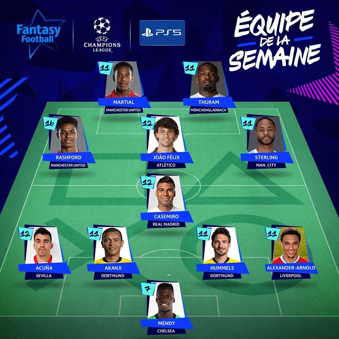 2e journée Ligue des champions : Édouard Mendy dans l'équipe type !