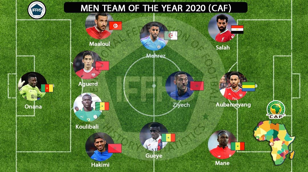 Football / Classement IFFHS 2020 : Les stars Africaines réunies dans un onze type de rêve.