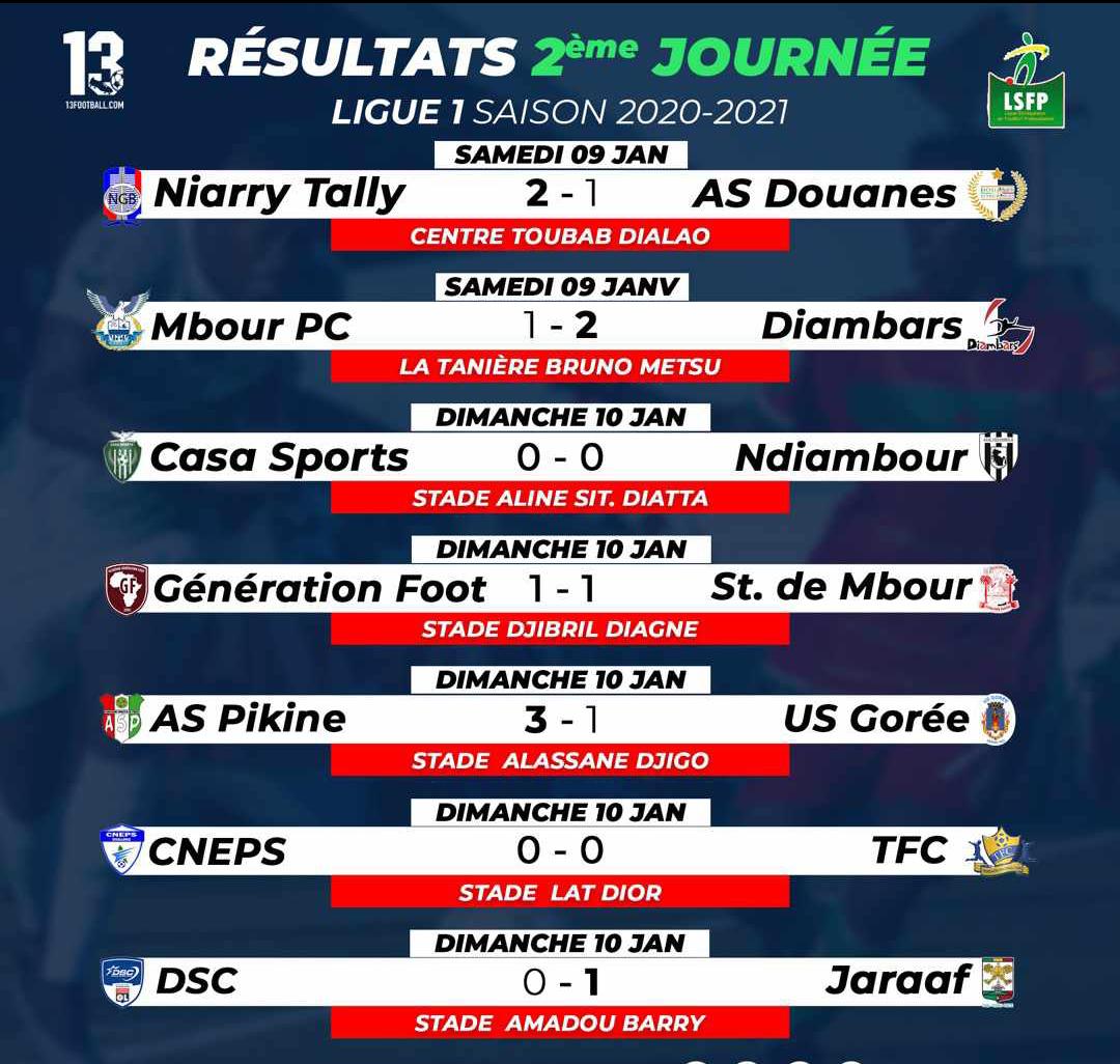 2e journée Ligue 2 / Résultats et classement : Keur Madior nouveau leader, le port et Demba Diop bons derniers.