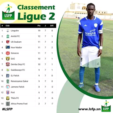 Ligue 2 / 7ème journée : La Linguère se donne une marge de 7 points, Africa Promo Foot lanterne rouge.