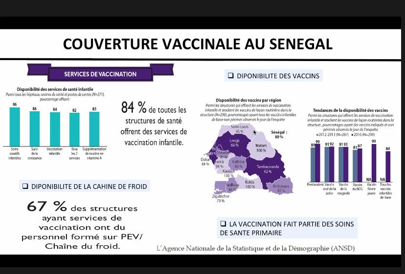 Professeur Tandakha Ndiaye : « Le vaccin est important parce qu'il donne une immunité collective entre 70 à 80% et peut éliminer les cas de décès »