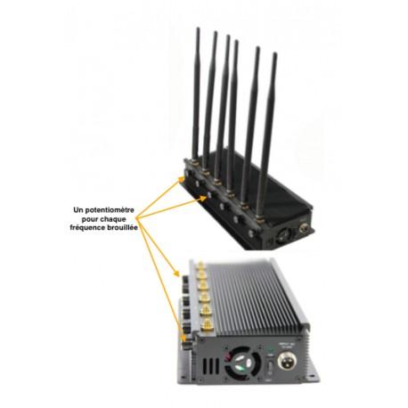 Utilisation des brouilleurs et répéteurs de signaux : l'Artp rappelle leur interdiction et les sanctions encourues