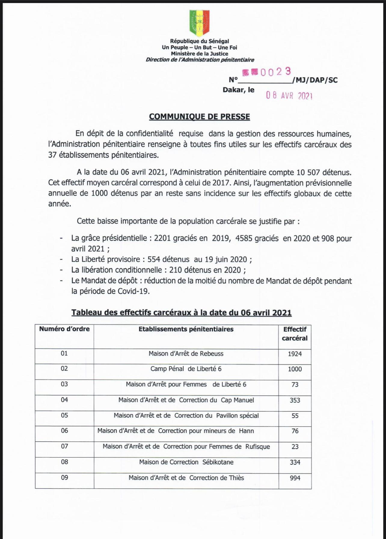 Effectifs carcéraux des 37 établissements pénitentiaires au Sénégal : La DAP décompte 10507 détenus et fait des précisions. (DOCUMENT)