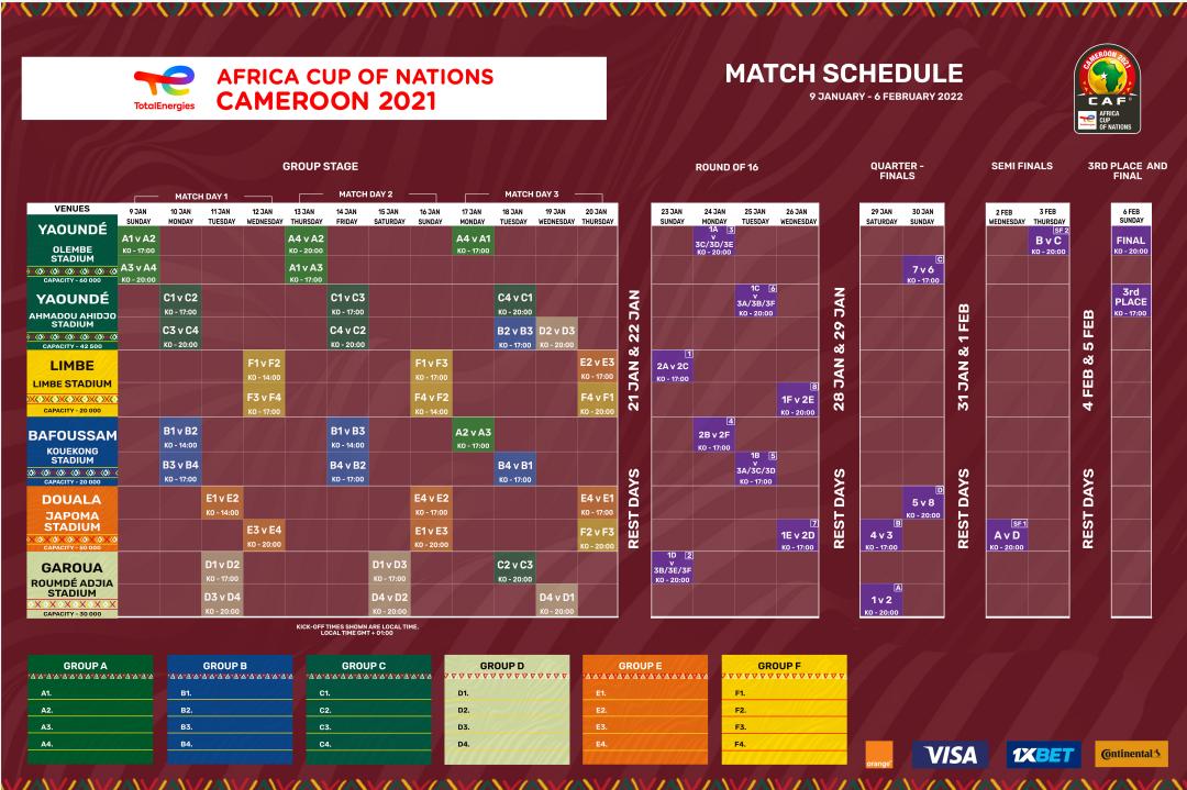 CAN 2022 : Découvrez le calendrier officiel des matches et les stades attribués aux 6 groupes…