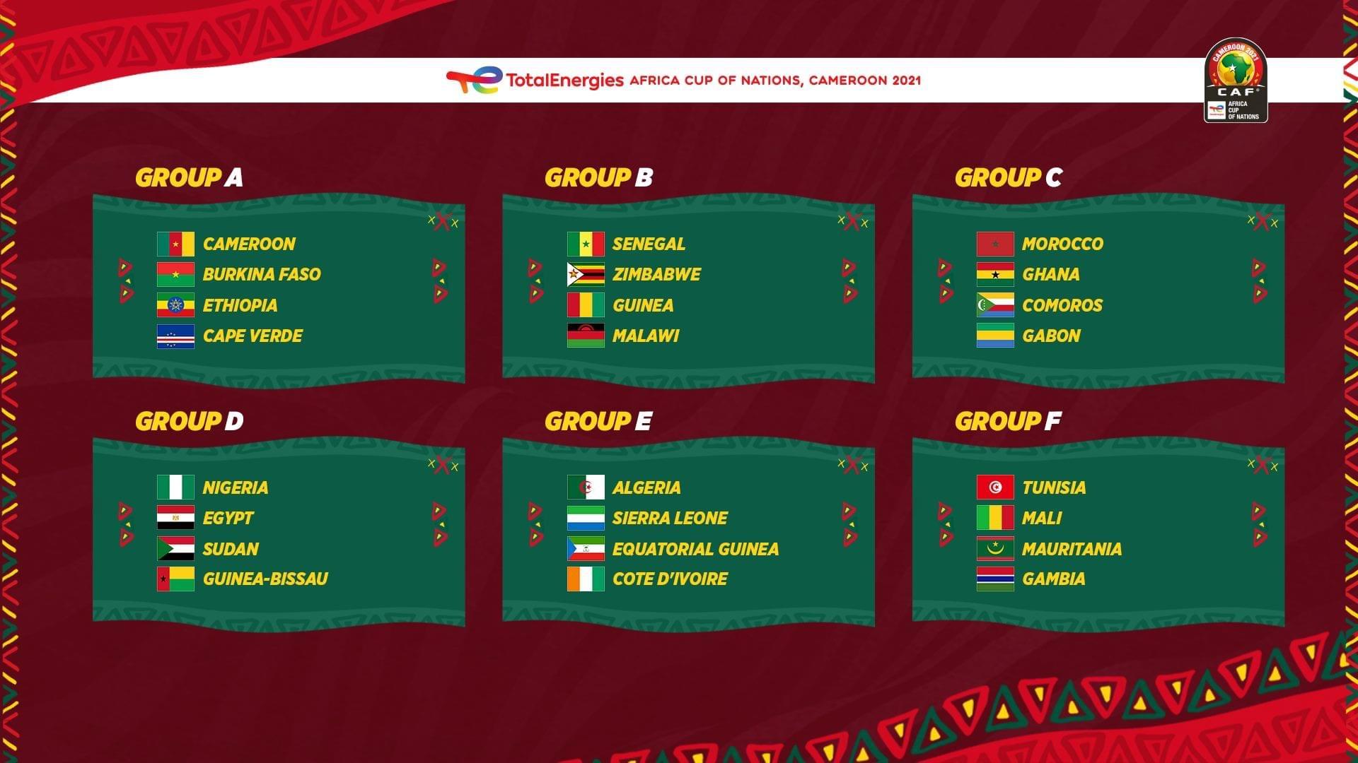 Tirage CAN 2022 : Le tirage complet avec des matches de gala au menu…