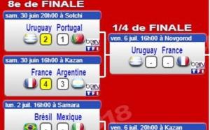 Coupe du monde : Le tableau de la phase finale