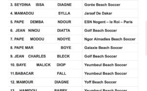 CAN Beach Soccer Saly 2021 : Voici la liste des 15 Lions retenus par Ngalla Sylla.